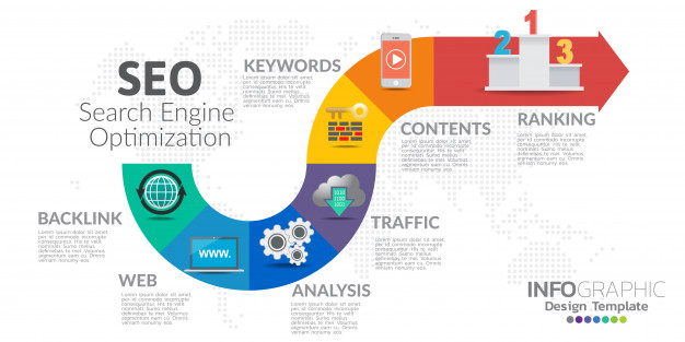 Seo Best Practices 2019 SEO Best Practices to Rank 1 on Google in 2019 : SEM