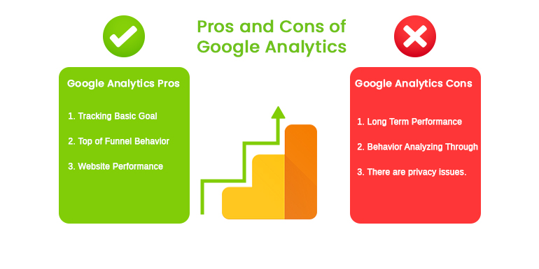 pros and cons of google analytics